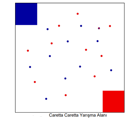 caretta-caretta-robot-pisti-parkuru.png (11 KB)