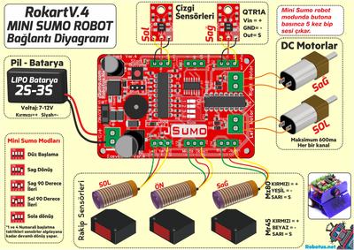 FROG Mini Sumo Robot Kiti (Demonte Montajsız)