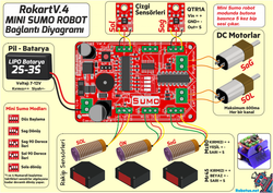 FROG Mini Sumo Robot Kiti (Montajlı) - Thumbnail