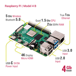 Raspberry Pi 4 4GB - Model B - Thumbnail