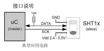 SHT10 Nem ve Sıcaklık Sensörü